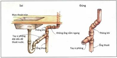 9 lỗi thường gặp khi lắp đặt hệ thống cấp thoát nước