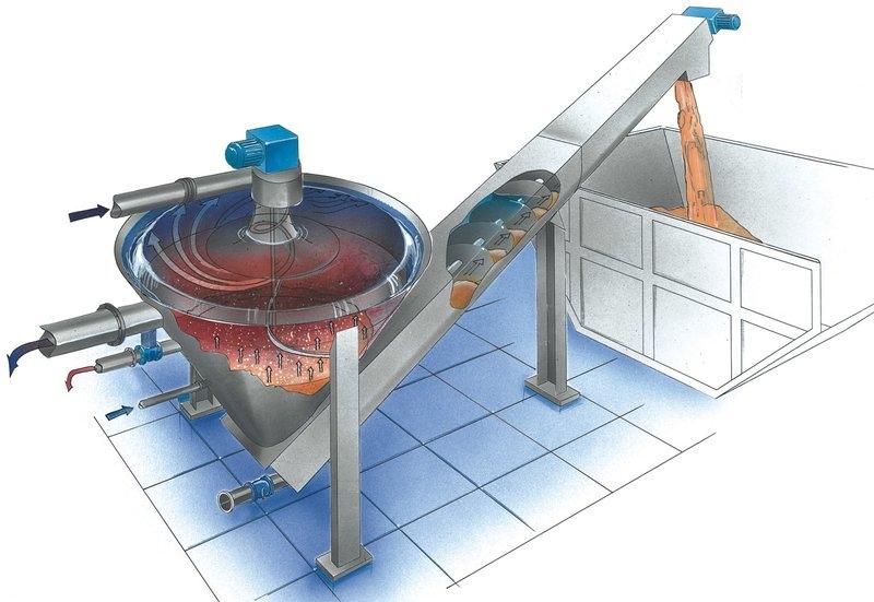 HUBER Coanda Grit Washing Plant RoSF4